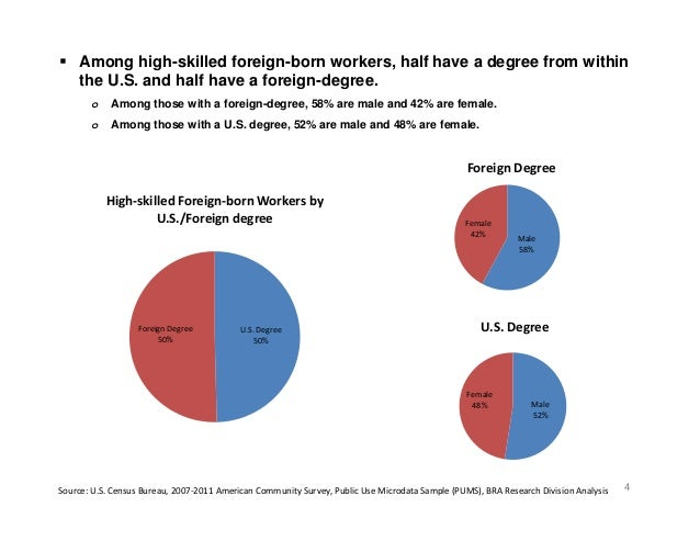 problems of high foreign labour force Labour markets and human resources development labor markets and human resources development in the caribbean labour force reported no formal educational.
