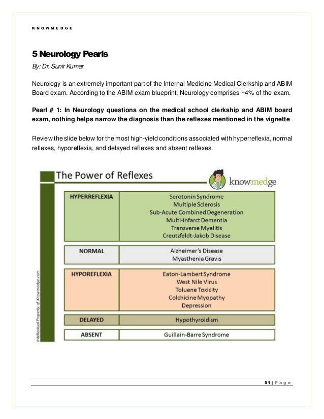 internal medicine board review questions pdf
