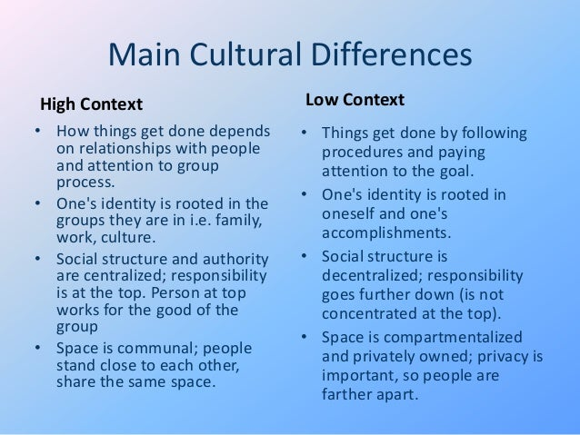 High and low context cultures relationships in each