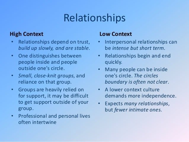 attachments interpersonal relationship and family context For the family process journal in 1999:  these constitute the interpersonal habits discussed  couples learn to create an ongoing relationship context of.