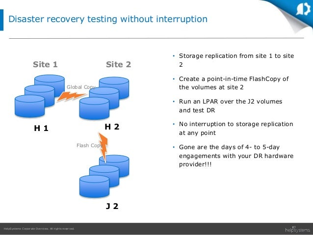 HelpSystems Corporate Overview. All rights reserved. Disaster recovery testing without interruption • Storage replication ...