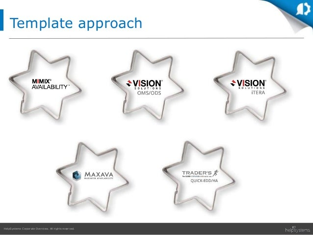 HelpSystems Corporate Overview. All rights reserved. Template approach