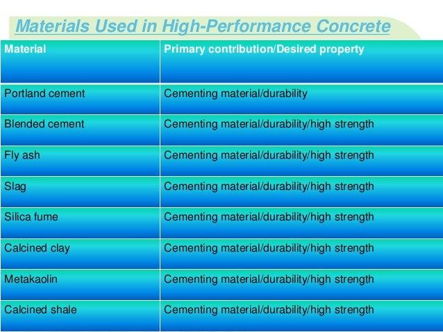 Slag Cement Density : High density concrete strength and