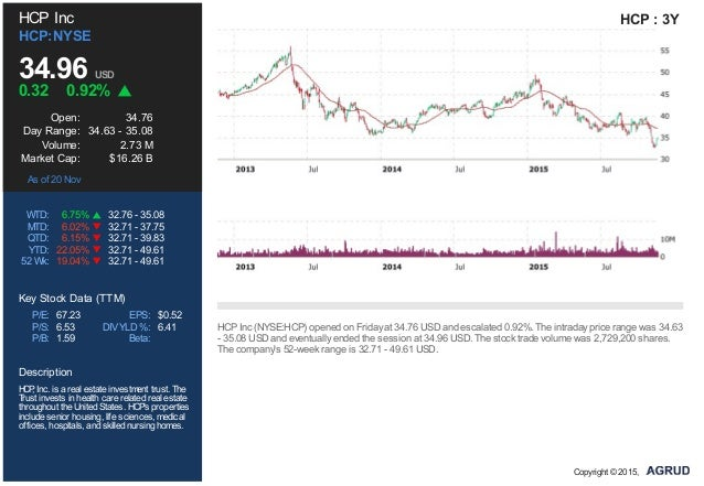 5 high dividend yielding stocks for High div stocks