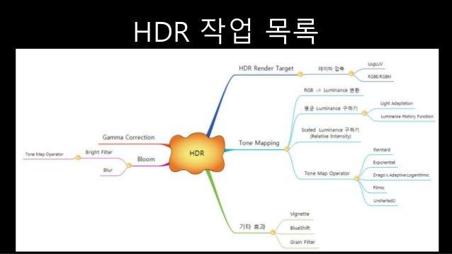 HDR 작업 목록