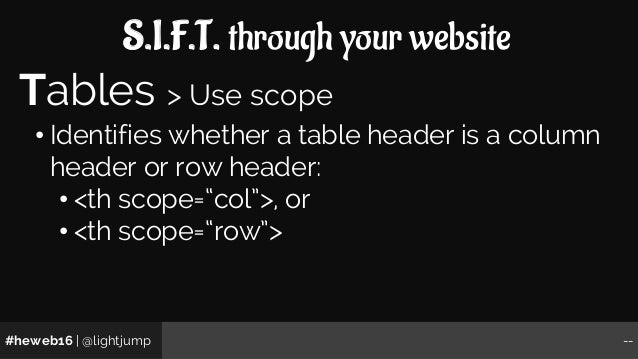 S i f t through your content for accessibility for Table th scope