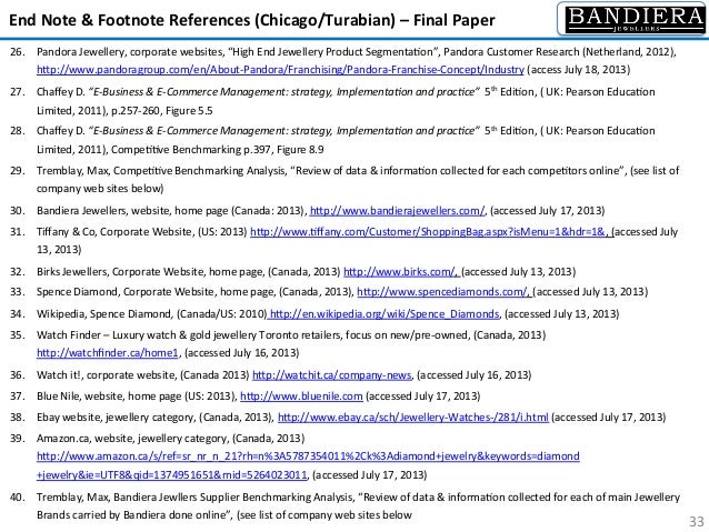 list of research paper websites