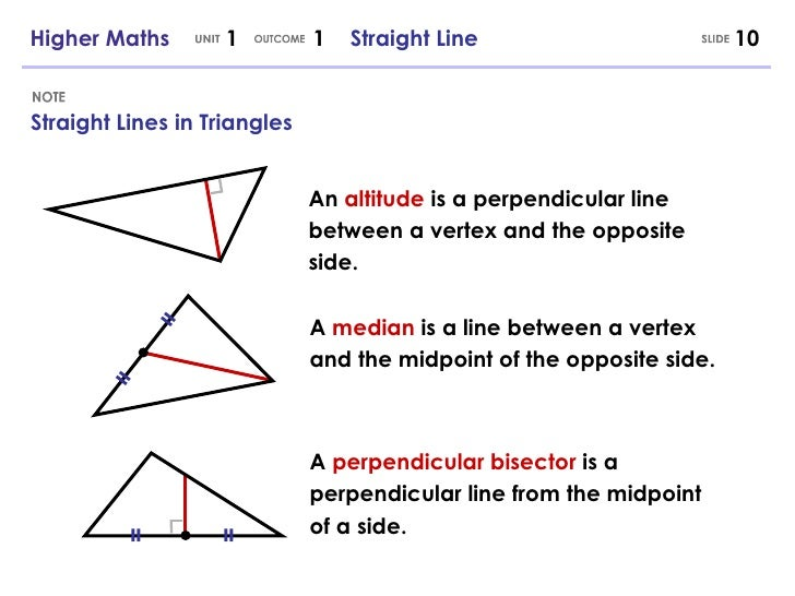 Higher Maths Straight Line - What is altitude