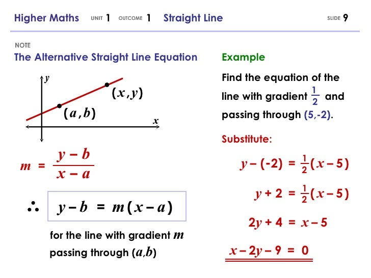 Higher Maths 1.1 - Straight Line Horizontal Line Equation