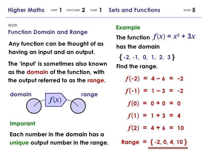 how to write the domain and range of a function