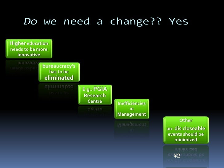 a need for change on our educational system The biggest challenge in education today is its myopia and disregard for real-world problem-solving as concretized in our collective and sometimes willful lack of imagination in reforming education outside the tautological feedback loop of standardized testing.