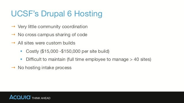UCSF's Drupal 6 Hosting → Very little community coordination → No cross campus sharing of code → All sites were custom ...