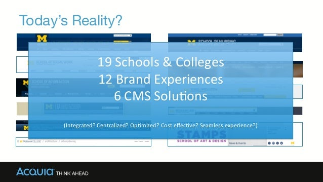 Today's Reality?  19  Schools  &  Colleges   12  Brand  Experiences   6  CMS  SoluCons      (Integra...