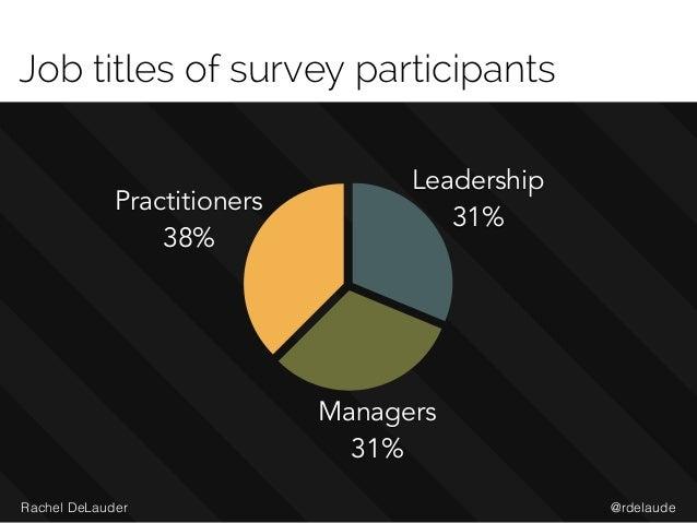 @rdelaudeRachel DeLauder Job titles of survey participants Practitioners 38% Managers 31% Leadership 31%
