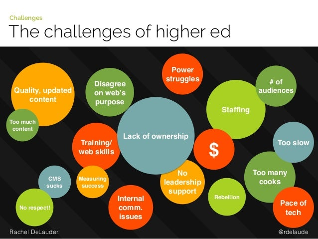 @rdelaudeRachel DeLauder The challenges of higher ed Challenges Quality, updated content Staffing Too many cooks Disagree o...