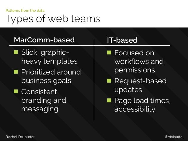 @rdelaudeRachel DeLauder Types of web teams Patterns from the data Centralized Consistent branding and messaging Bottlenec...