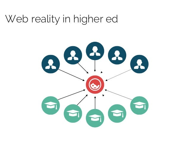 Web reality in higher ed