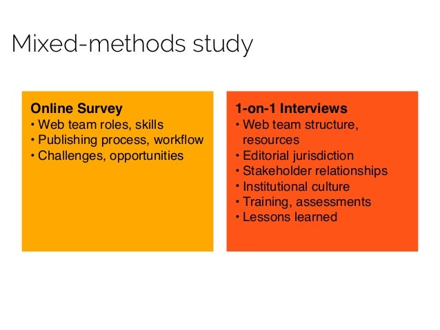 Mixed-methods study Online Survey • Web team roles, skills • Publishing process, workflow • Challenges, opportunities 1-on-...