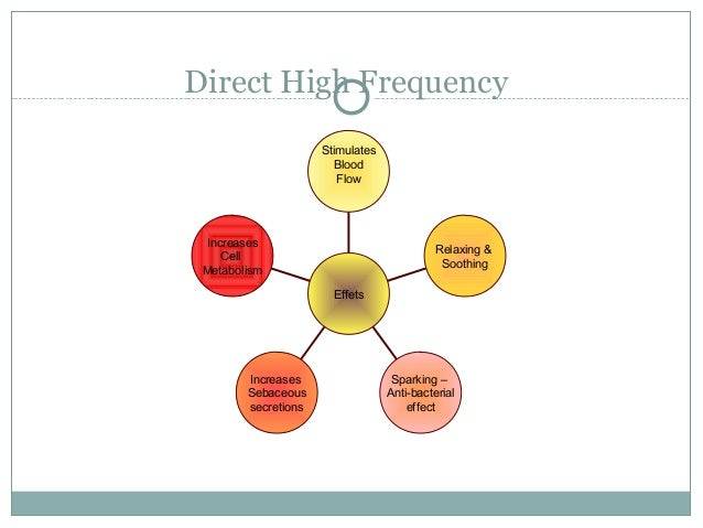 Indirect high frequency facial