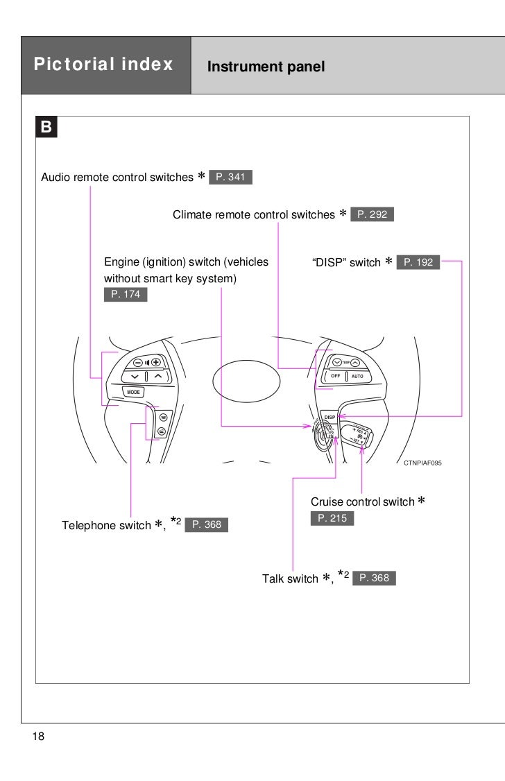 2012 Highlander Wiring Diagram Electrical Diagrams Toyota U2022 Cruze