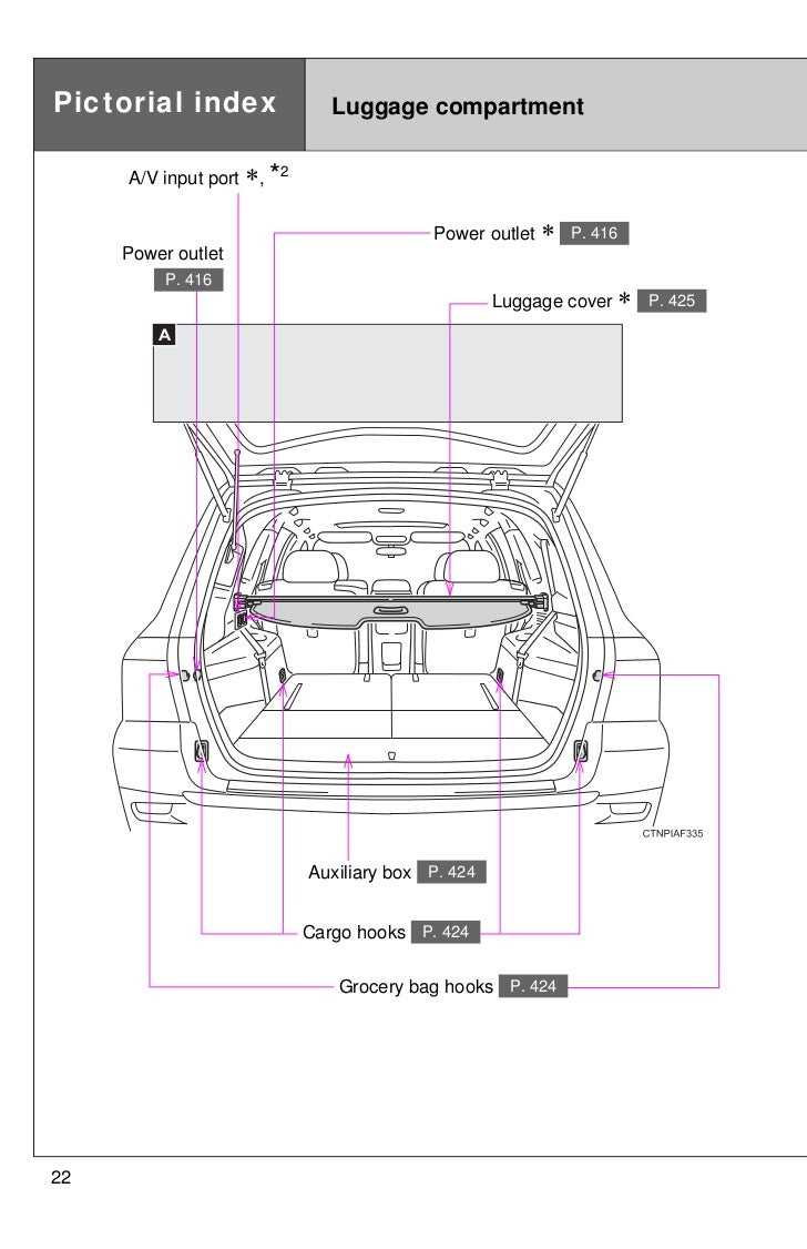 2008 Toyota Highlander Wiring Diagram Data F350 Trailer 2013 Electrical