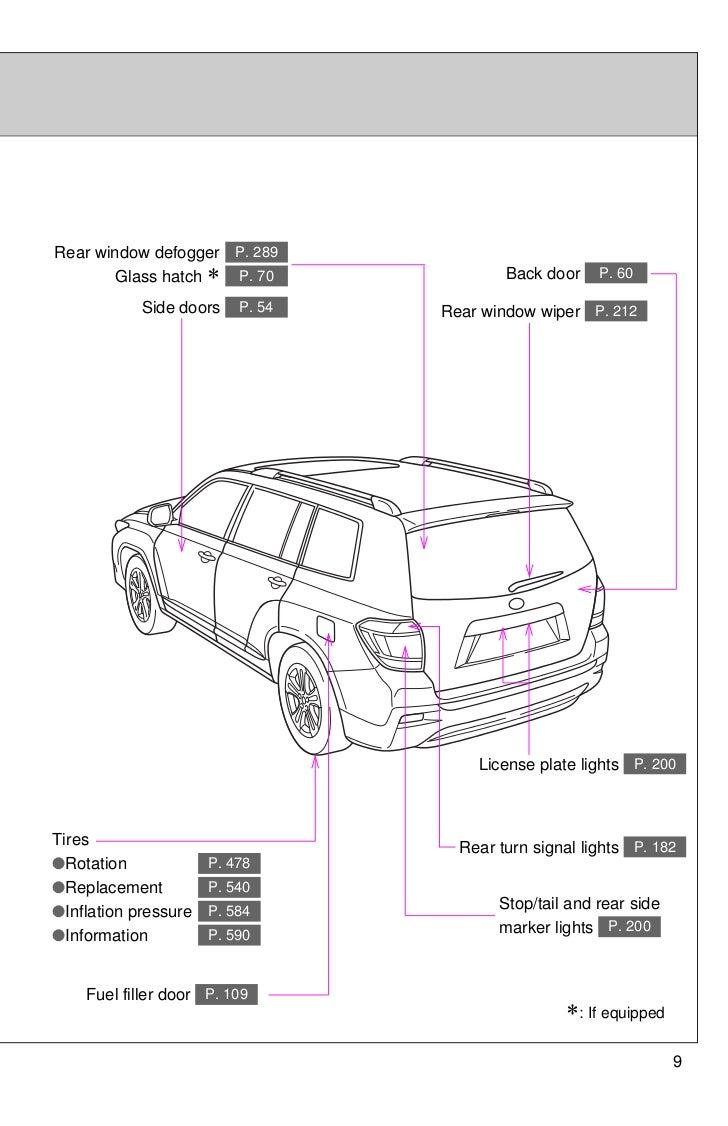 2012 Toyota Highlander Index. Toyota. 2001 Toyota Highlander Tail Light Wiring At Scoala.co