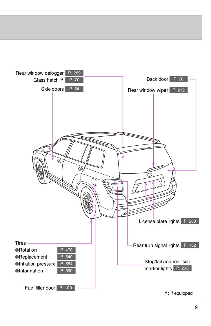Toyota Highlander Owners Manual: Turn signal lever