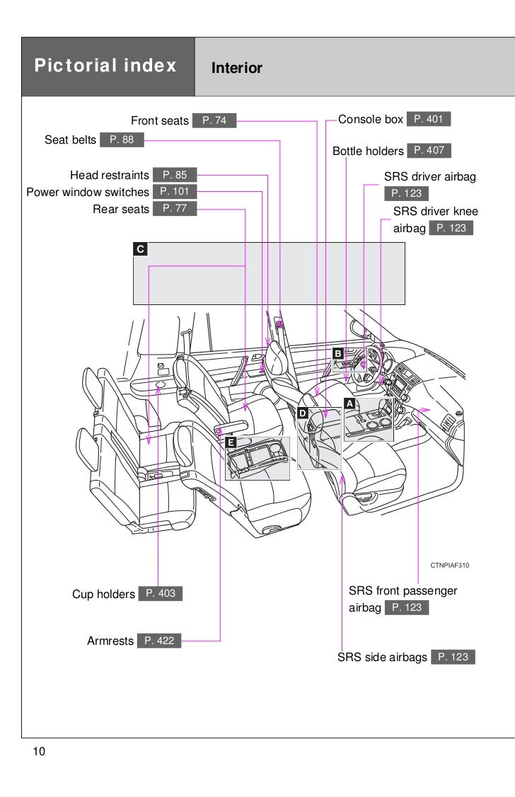 2012 toyota highlander index rh slideshare net 2008 toyota highlander electrical diagram 2007 toyota highlander wiring diagram