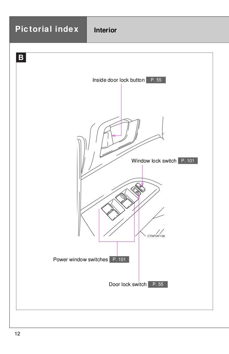 2002 Toyota Highlander Exhaust System Diagram Schematic Diagrams Wiring 2012 Search For U2022 Chevy Blazer