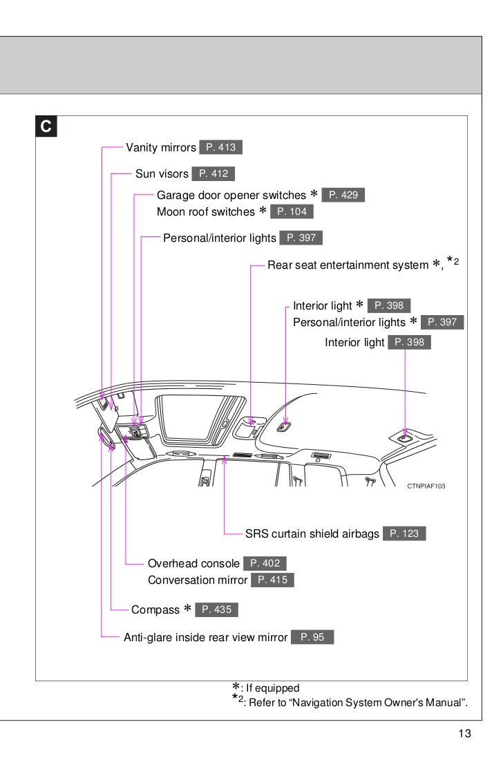 2012 Highlander Wiring Diagram Posts Reverse Light 2002 Toyota Interior Trusted Diagrams Schematic