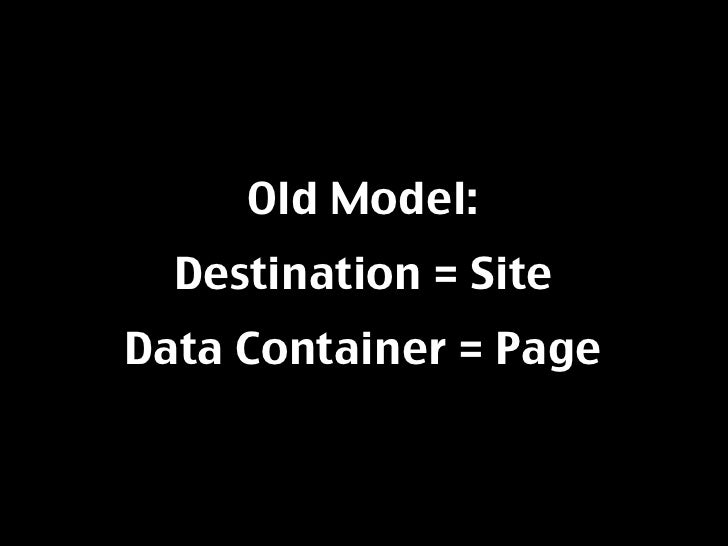 Old Model:   Destination = Site Data Container = Page
