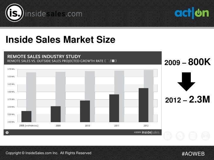 Inside Sales Market Size                                                       2009 – 800K                                ...