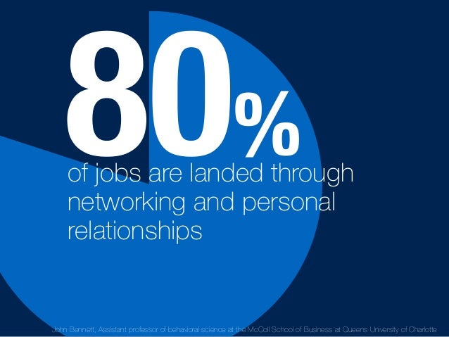 of jobs are landed through networking and personal relationships 80% John Bennett, Assistant professor of behavioral scien...