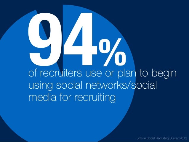 of recruiters use or plan to begin using social networks/social media for recruiting 94% Jobvite Social Recruiting Survey ...