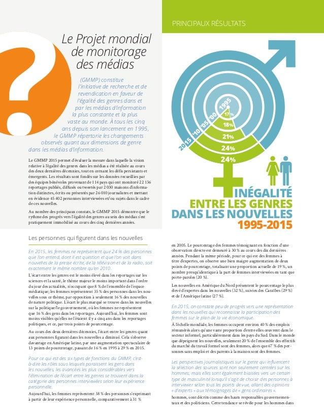 Le Projet mondial de monitorage des médias (GMMP) constitue l'initiative de recherche et de revendication en faveur de l'é...