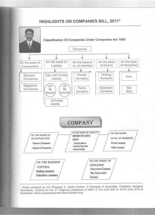 Highlights on companies bill,2012