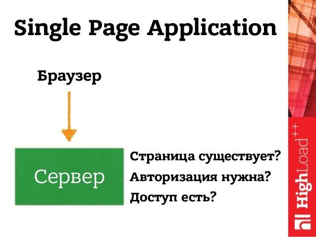 Single Page Application Сервер Браузер Страница существует? Авторизация нужна? Доступ есть?