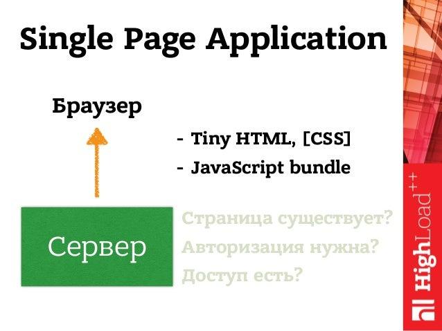 Single Page Application Сервер Браузер Страница существует? Авторизация нужна? Доступ есть? - Tiny HTML, [CSS] - JavaScr...