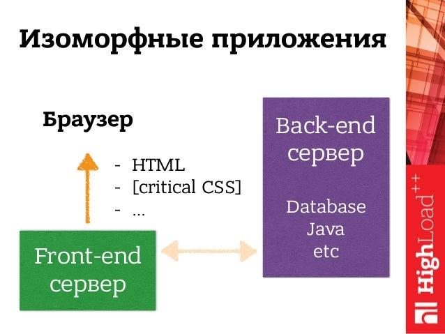 Браузер Изоморфные приложения Front-end сервер Back-end сервер  Database Java etc - HTML - [critical CSS] - …