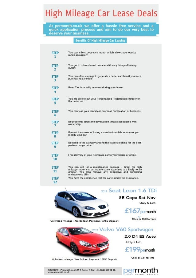 Auto Lease Deals >> High Mileage Car Lease Deals