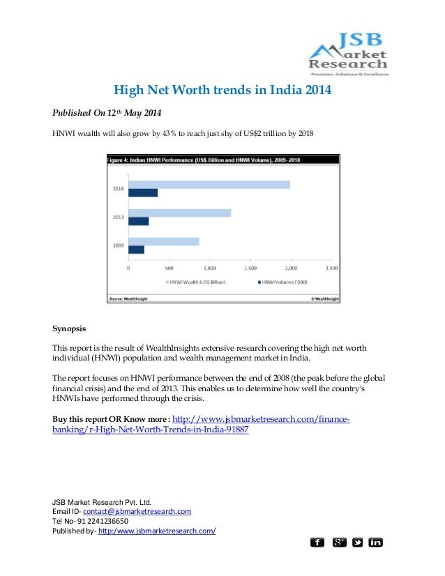 JSB Market Research Pvt. Ltd. Email ID- contact@jsbmarketresearch.com Tel No- 91 2241236650 Published by- http:/www.jsbmar...
