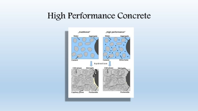 hpc high performance concrete High performance concrete is a concrete mixture, which possess high durability and high strength when compared to conventional concrete this concrete contains one or more of cementious materials such as fly ash, silica fume or ground granulated blast furnace slag and usually a super plasticizer.