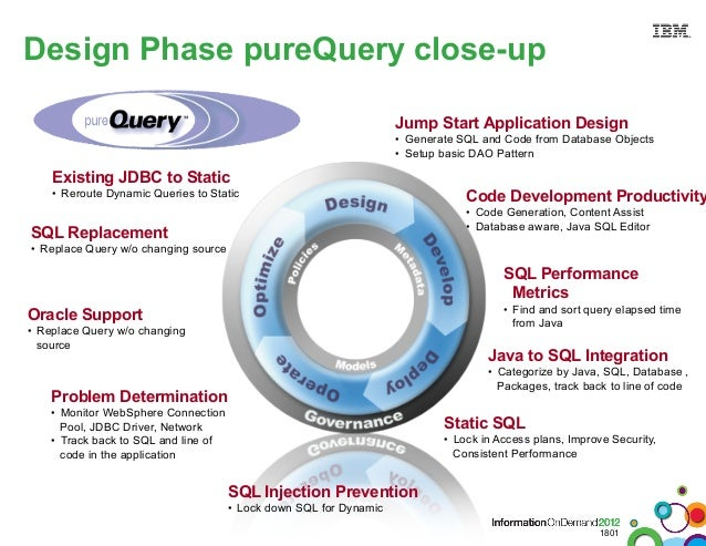 High performance database applications with pure query and for Object pool design pattern java