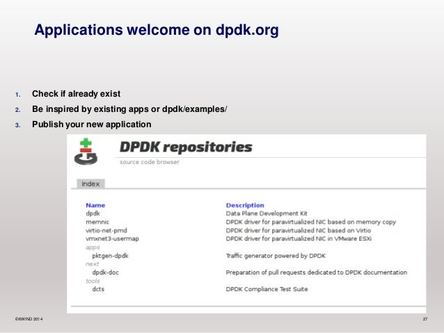 High Performance Networking Leveraging the DPDK and Growing Community