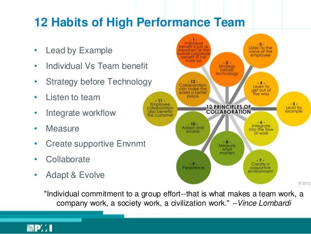 high performance teamwork Elements of a high-performance work system conditions that contribute to high performance teamwork and active participation knowledge sharing cutting edge technology job satisfaction constant feedback ongoing training employee rewards and compensation tied to company performance ethics.