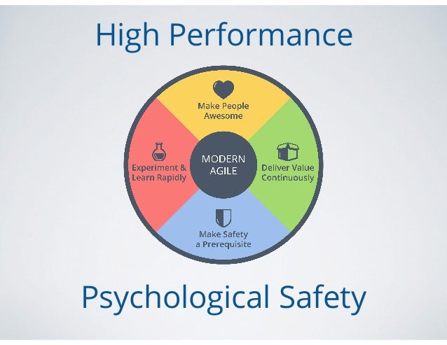 Image result for psychological safety