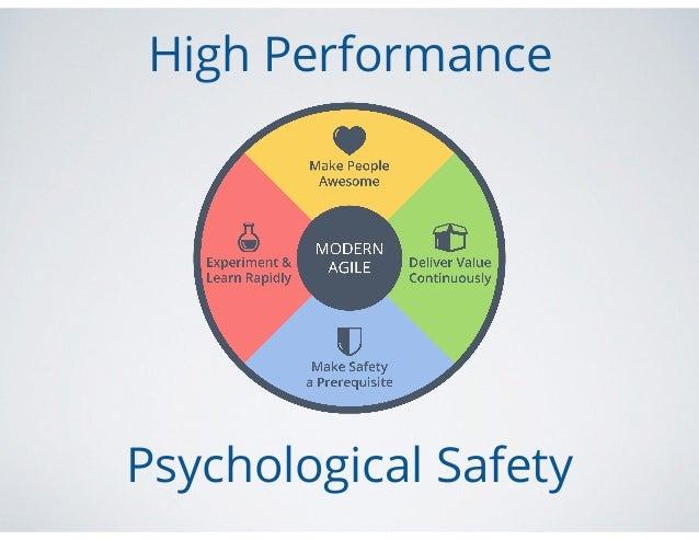 Image result for psychological safety