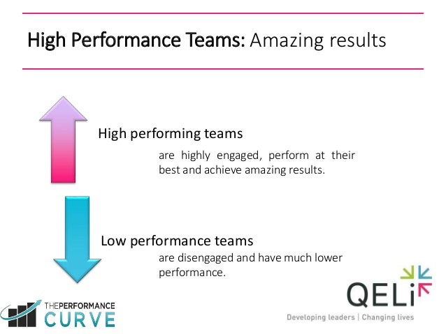 high overall performance squads event studies