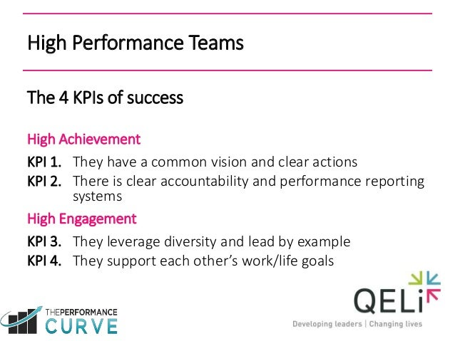 High Performance Teams The 4 Kpis Of Success