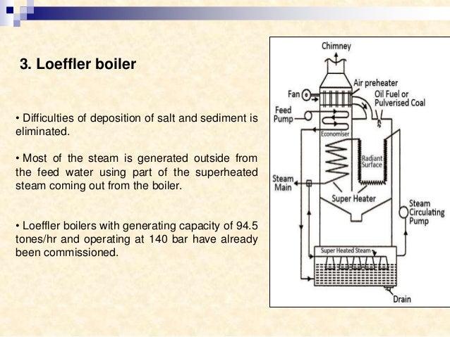 lamont boiler ppt  software